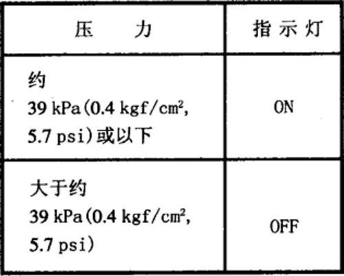 神钢挖掘机发动机机油压力指示器的故障